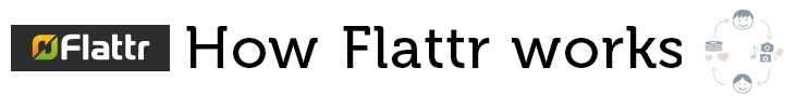 What is Flattr and how it works.